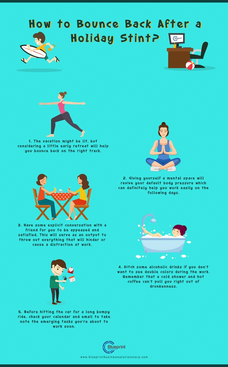 10 best infographics images on pinterest how to bounce back after a holiday stint blueprint business solutions corp malvernweather Image collections