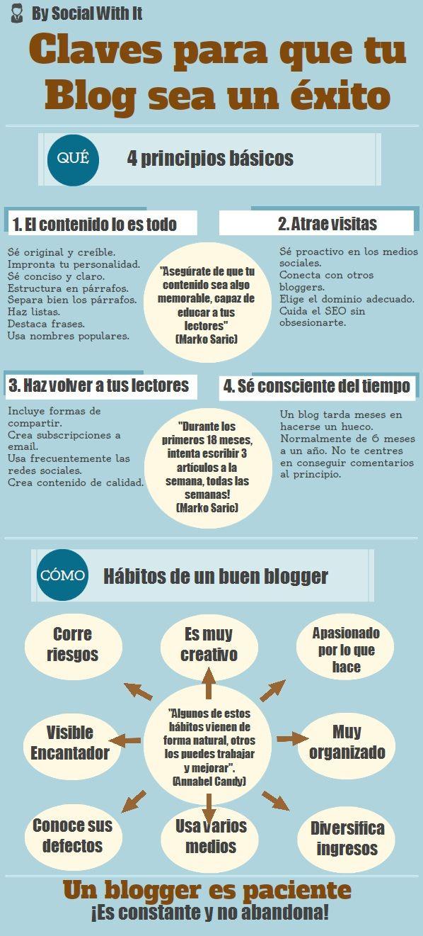 Infografía de las claves que llevarán a tu blog al éxito en español! Si quieres saber además cómo sacar beneficios económicos de ser blogger, lee el post! Muy interesante!