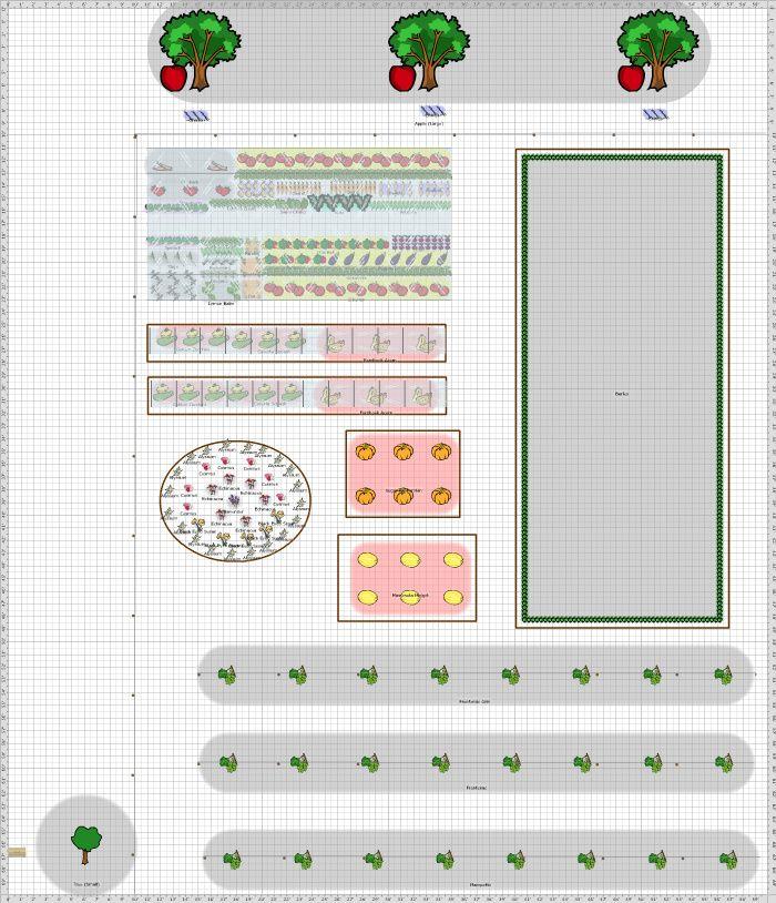My Laramie Garden Plan