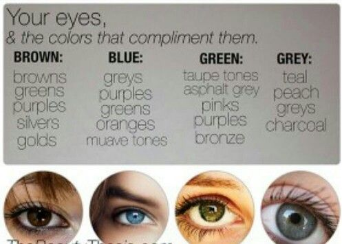 Eye Color And Matching Eyeshadow Colors Self Improvement Pinterest Eye Colors