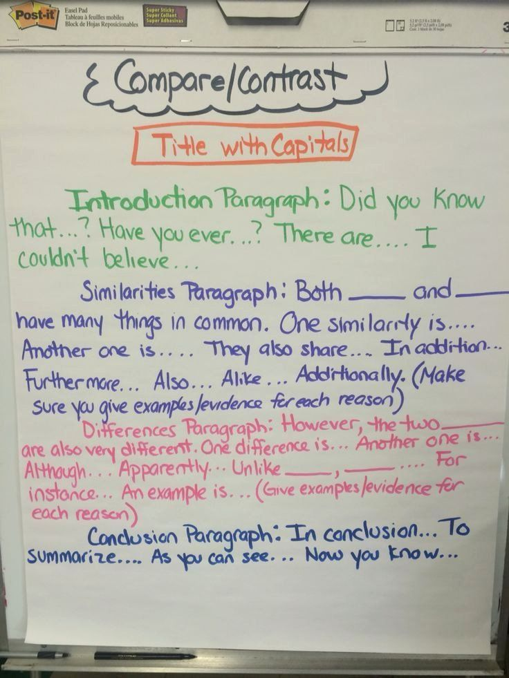 Example Of Informative Writing New Layout And Pare Contrast Explanatory Informational Transition Word Anchor Chart Video Game Essays Best Essay Violence