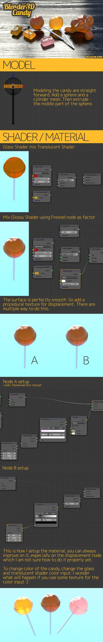Blender3D Cycles Candy by mclelun 3d modeling tutorial