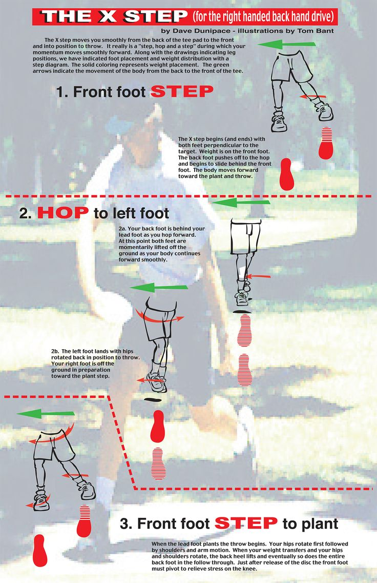 22 Best Images About Disc Golf Instructional On Pinterest