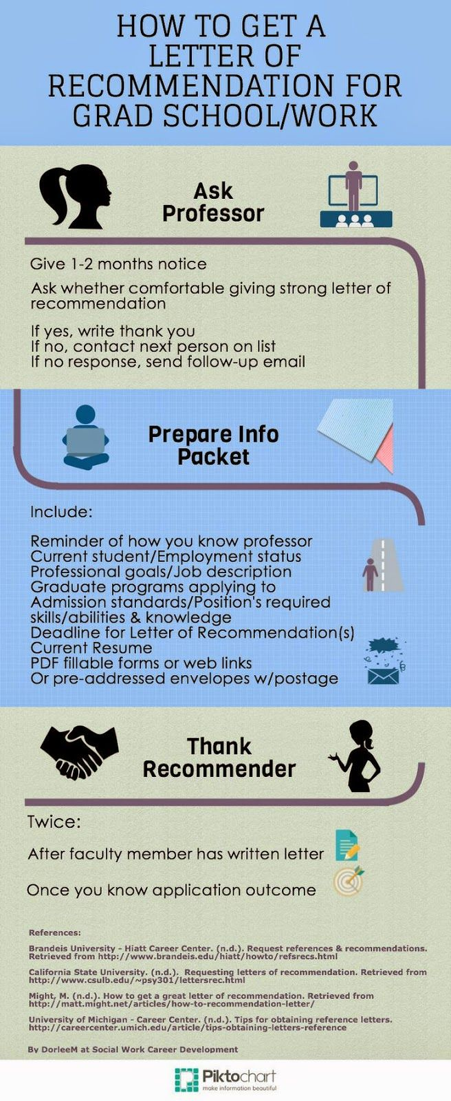 ideas about Graduate School on Pinterest Personal Letter of ...