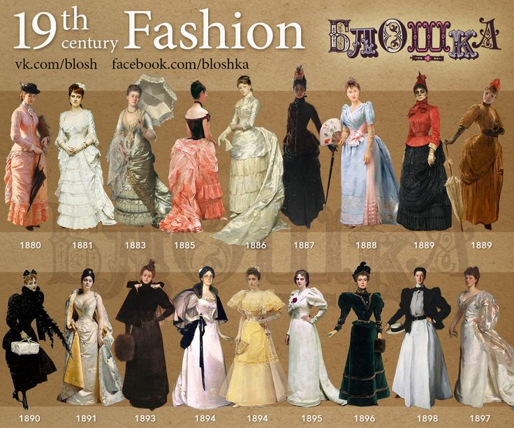 Fashion Timeline.19-th century on Behance (part IV)