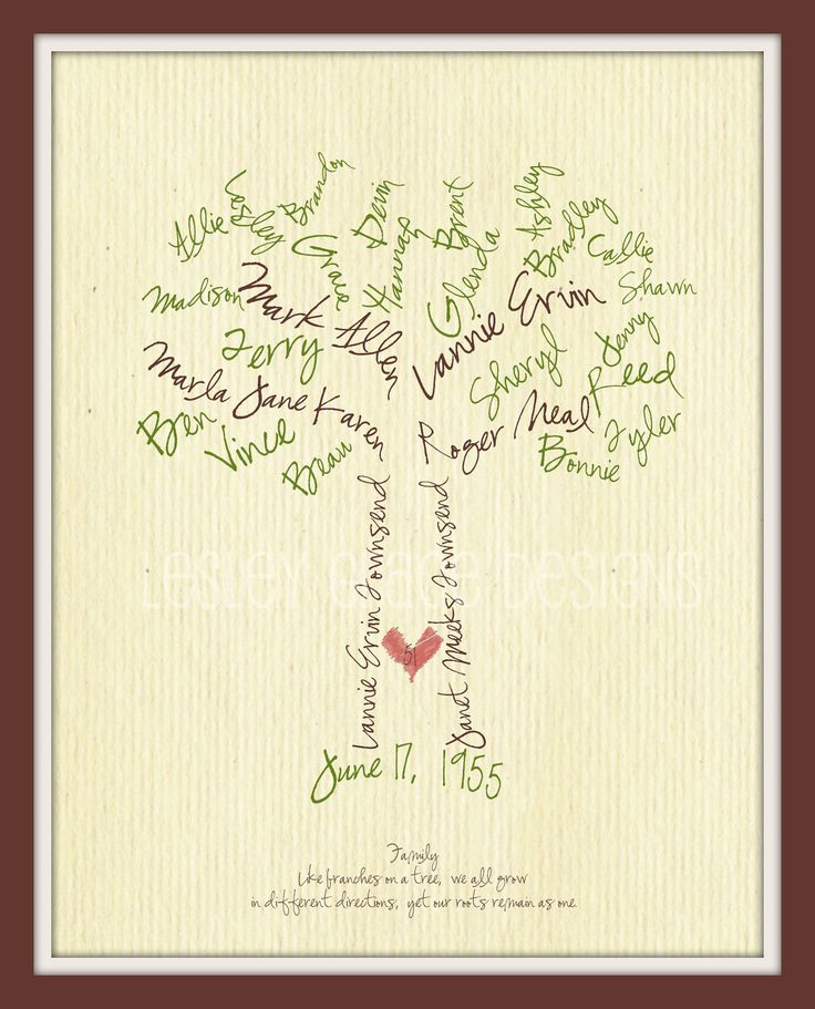 Family Tree Typography 11x14 digital print by lesleygracedesigns  *would be cool using their signatures!