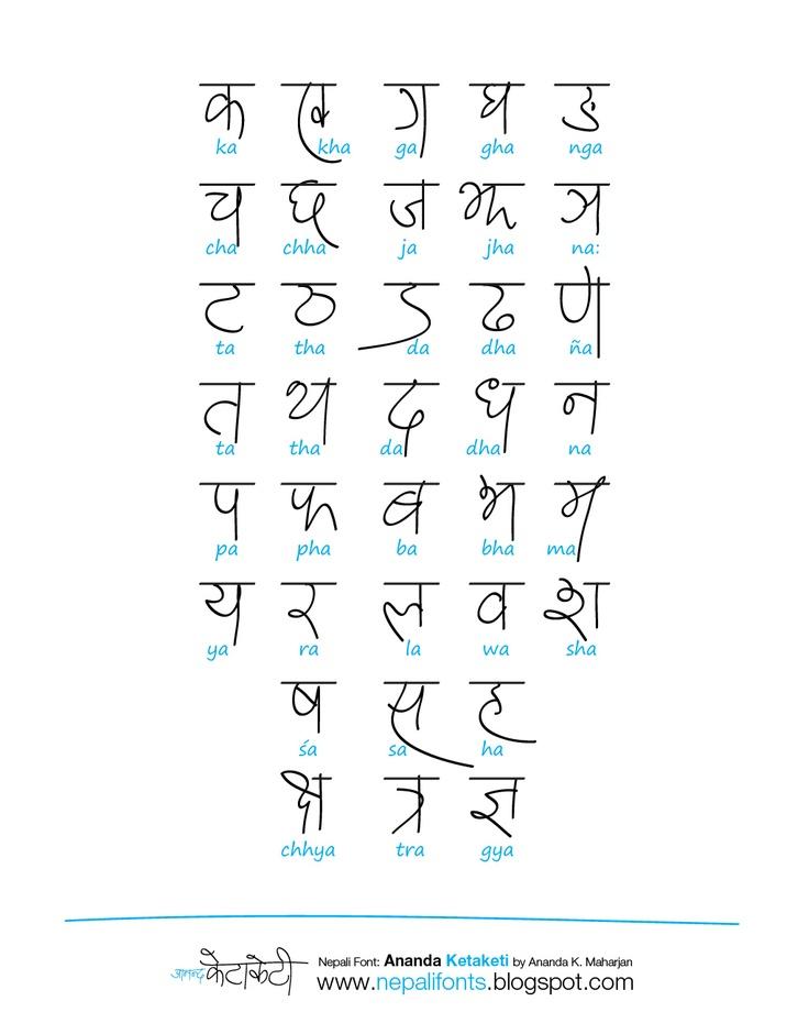 Pin Devanagari Font English Text In A Hindi Or Sanskrit ...