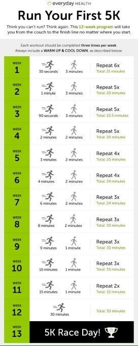 Run your first 5k plan