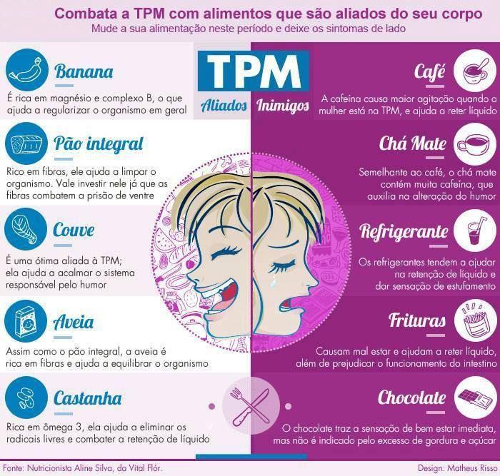 Como combater o TPM com #alimentos. Saiba como fazer mais coisas em http://www.comofazer.org