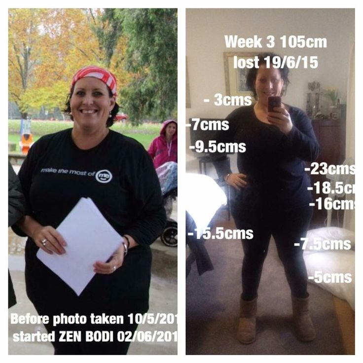Amazing results from a happy Jeunesse distributor using the Zen Bodi supplement range which uses a Holistic approach to weight management ! Ask me how today !
