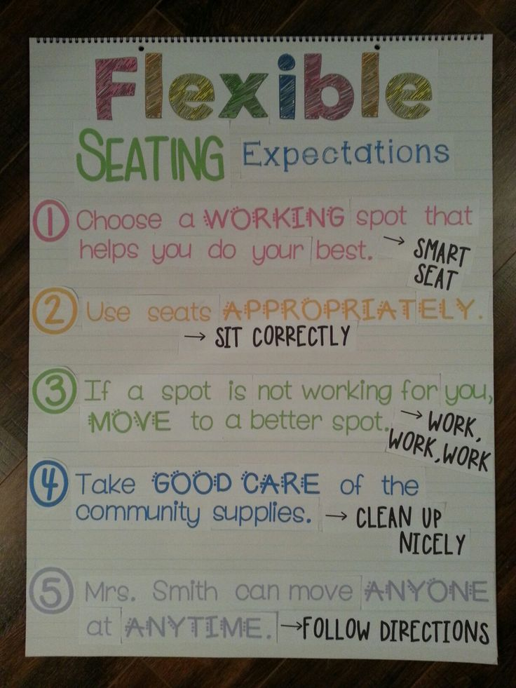 Flexible seating anchor chart!