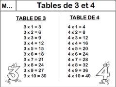 Mes le ons pour les ce2 multiplication le on et - Les tables de multiplication ce2 a imprimer ...