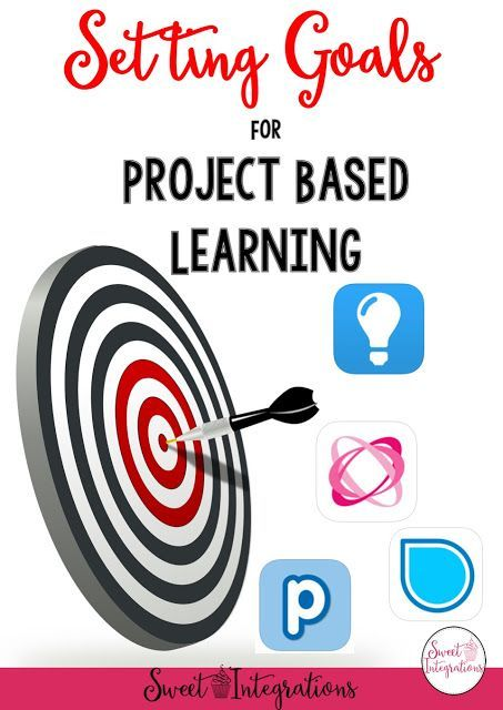 For setting project based learning goals, I recommend several including Mindmeister, Popplet, Idea Sketch, and Simple Mind. This blog post highlights using Simple Mind for Mindmapping. I've included a sample as students learn how to use the app.