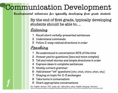 1st grade communication development
