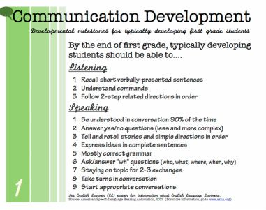 language and communication development essay Essay writing guide  communication and language assignment - children's language development extracts from this document introduction.