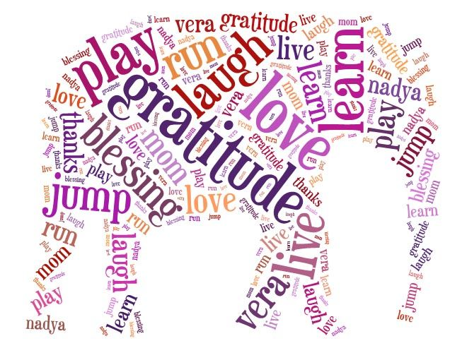 Inspiring Word Clouds | Global Citizens for Social Change