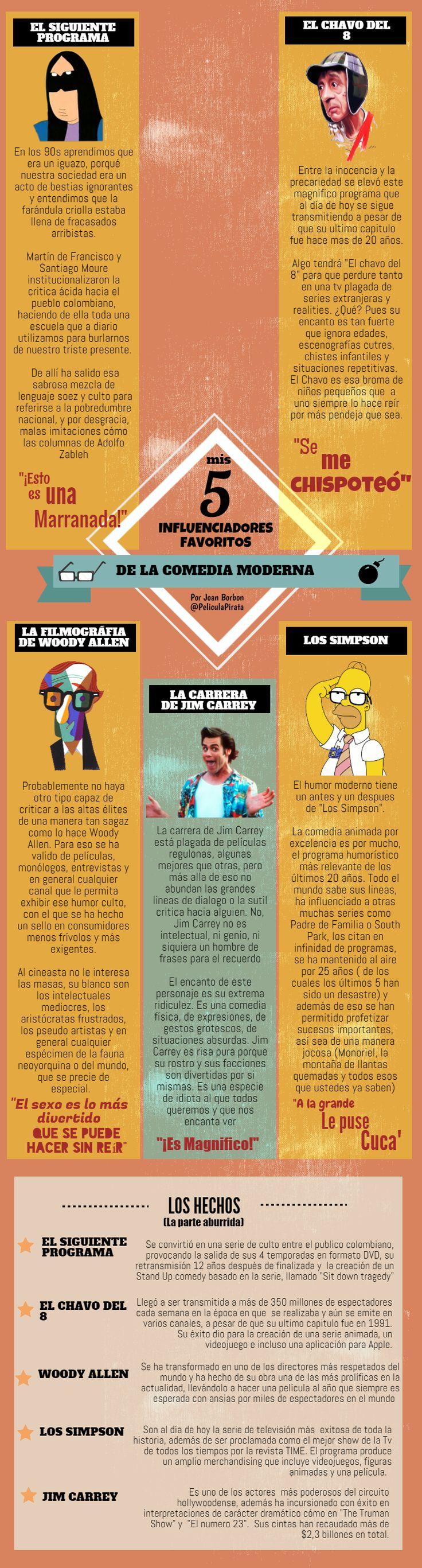 Infografia de cine y comedias influyentes. Los simpson, el chavo del 8, woody allen, el siguiente programa. jim carrey