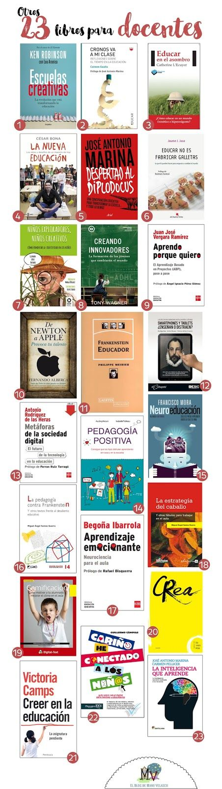 AYUDA PARA MAESTROS: 23 libros para docentes