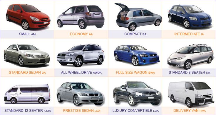 Looking for car rental services? We provide all types of cars on rent just fill-up our requirement for cars at e-traveltogo