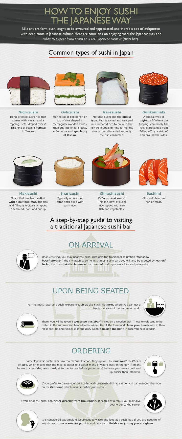 The Mastercraft of Japanese Sushi #infographic ~ Visualistan