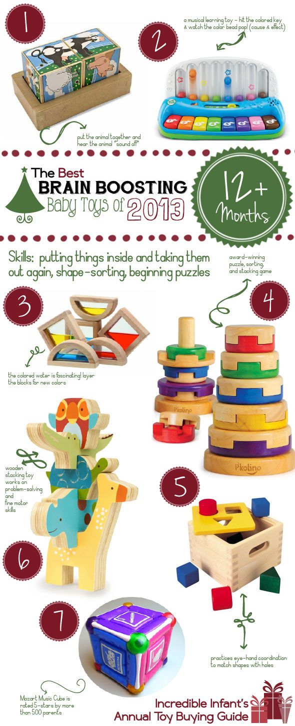 Best Developmental Toys for Babies over 12 Months ~ http://www.incredibleinfant.com