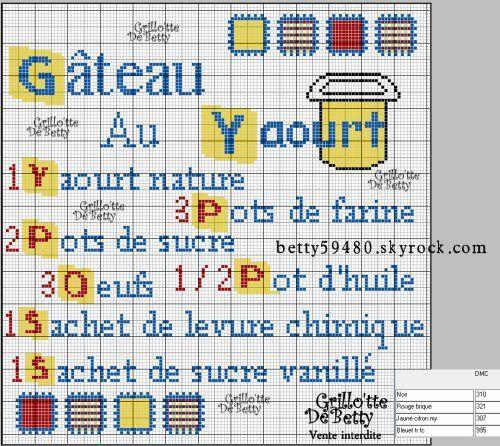 cuisine - kitchen - gâteau - point de croix-cross stitch - broderie-embroidery- Blog : http://broderiemimie44.canalblog.com//