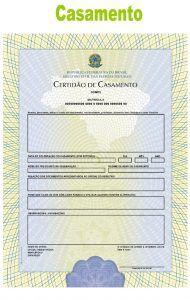 Documentos Separação   Documentos necessários para Separação Judicial, Extrajudicial e Divórcio em Cartório, Consulte Especialista em Separação