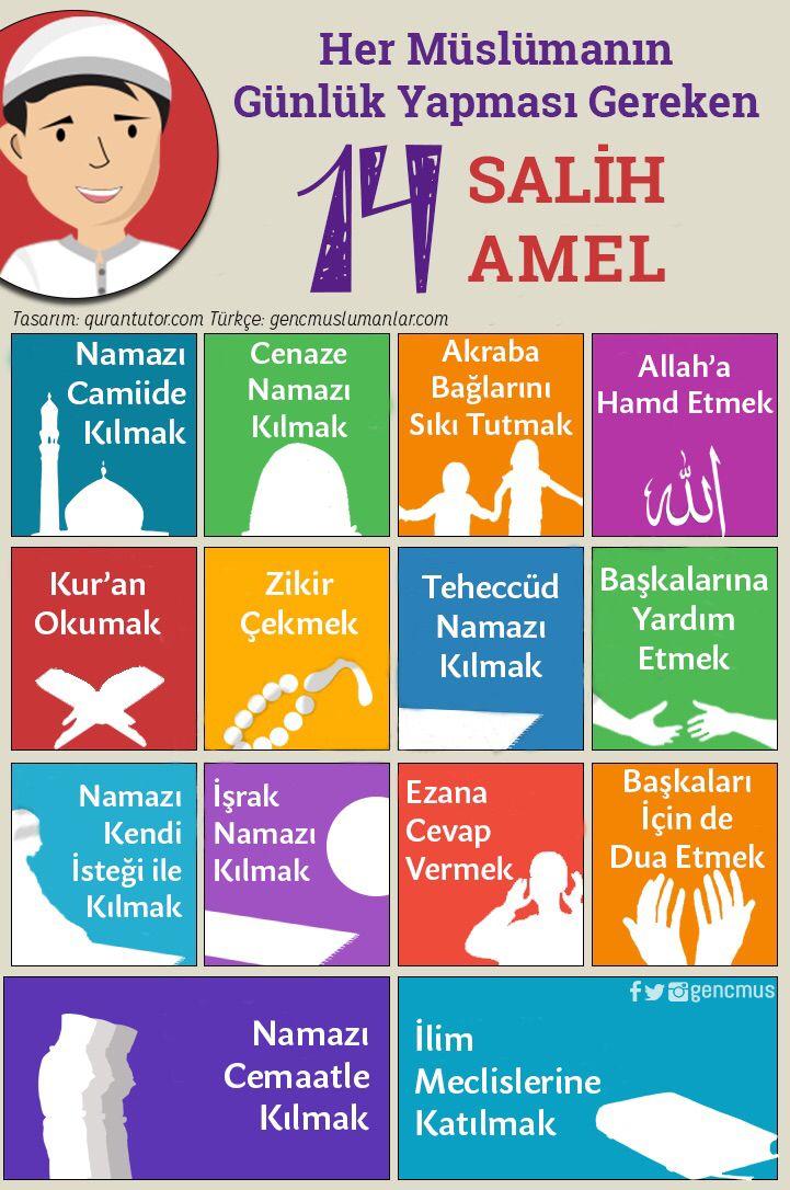 Salih amel