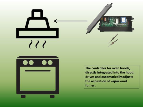 example diagram of controller for oven hoods usage