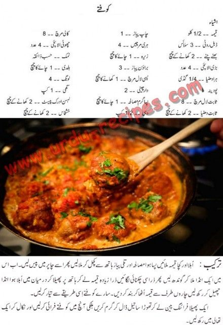 Kofta Recipe By Zubaida Tariq In Urdu Hadi In 2019 Recipes Cooking Recipes In Urdu