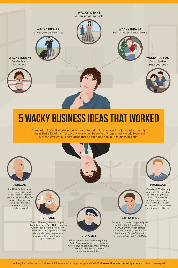 Any top #business ideas you can think of? Why not start thinking about it today?