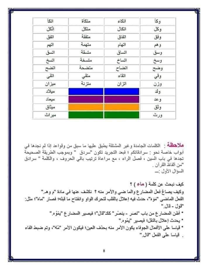 Pin By Soso On علم المعاجم Periodic Table Diagram