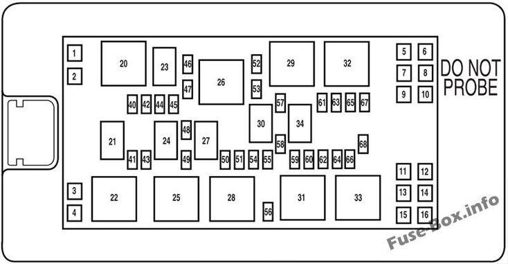 1995 Mercedes Benz Fuse Box Diagram In 2020