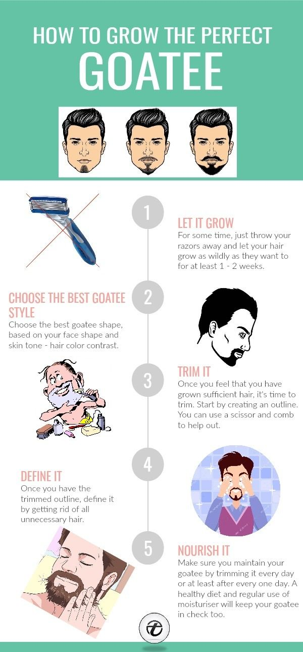 latest goatee styles for men Most popular types of goatee beards for men #goatee #beard