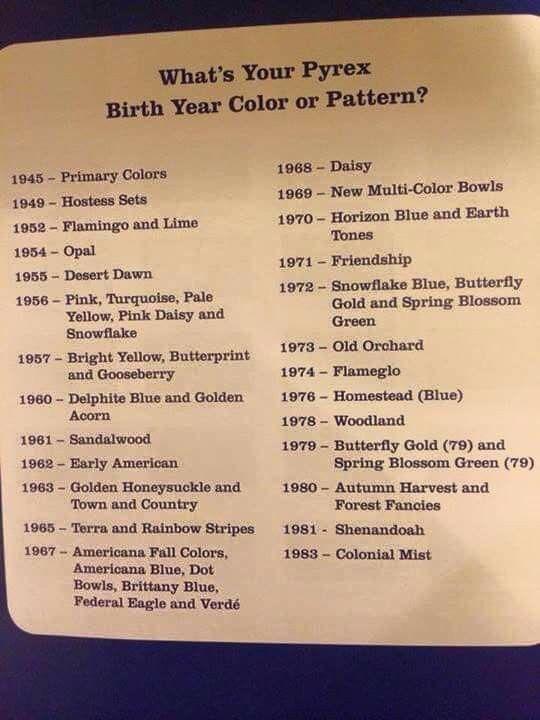 Pyrex date chart. Cool beans!!