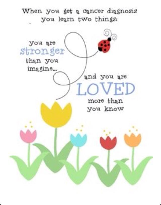 32 best cancer greeting cards images on pinterest quote cancer ladybug and tulips encouragement for cancer patient card personalize any greeting card for no additional cost cards are shipped the next business day m4hsunfo