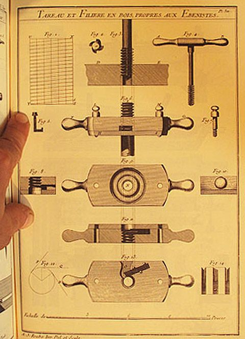 Shop-made Thread Cutting Tools for Wood by Diego de Assis+