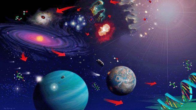 ¿Cuáles son los componentes del Universo?