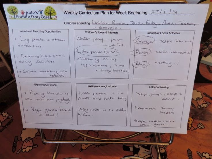 Documenting in a Home/Family Day Care Service - Part 1 Developing your Planning Cycle.
