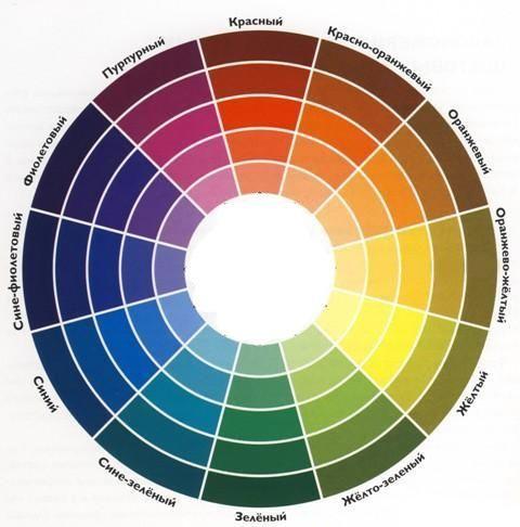 Выбор цвета: цветовая гамма и правила комбинации цветов — ТоржествоМания