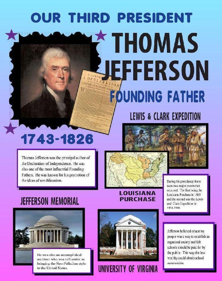 Make a Poster About Thomas Jefferson | Presidents Poster Ideas