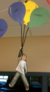I am so doing this!  The students write their hopes and dreams on the balloons and then use yarn to attach the balloons to a photo cutout of themselves!   See the blogpost from Two Tangled Teachers: Carried Away