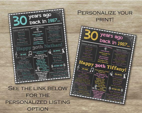 30e verjaardag schoolbord teken 1987 verjaardag teken terug
