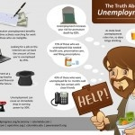 12 Telling Studies Done on the Unemployed: Interesting Study, Unemployed Faith, Menu, Education, Highlights, Unemploy Faith