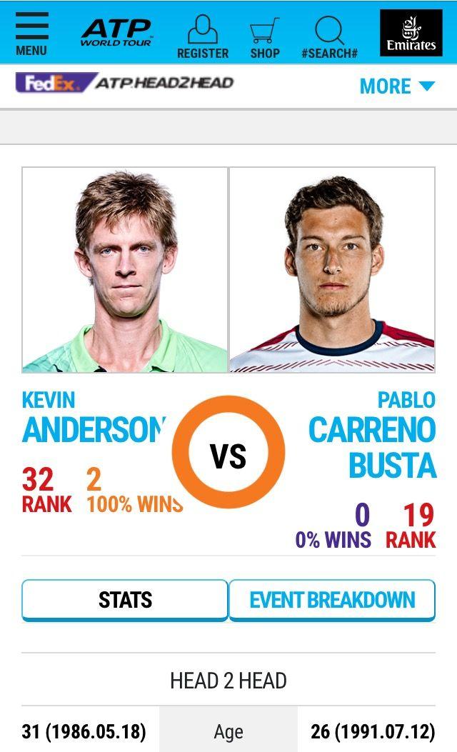 Semifinal histórica de Pablo Carreño en #USOPEN contra Kevin Anderson. En head2head 2-0 para Anderson. Podrá Carreño con él? Podrá Rafa con Delpo? Tendremos final española? 💪  https://www.facebook.com/toachings/posts/1885919344756794  #USOpen #pablocarreño #kevinanderson #tenisauténtico #tenis #tennis #atp #grandslam #newyork #newyorkcity #TeamESP