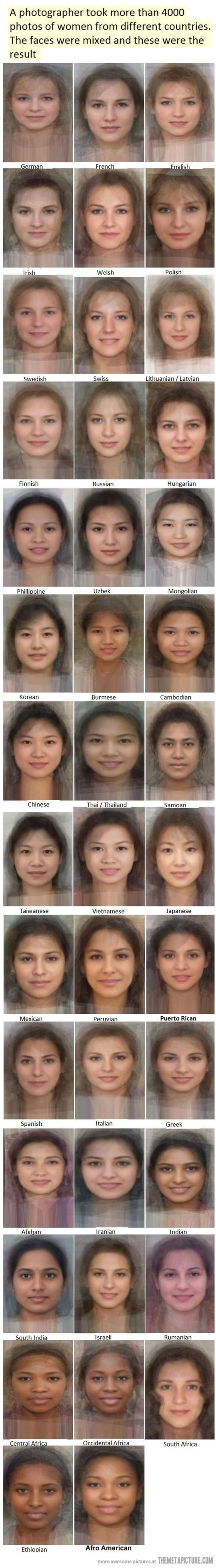 Interesting - the looks of different nationalities