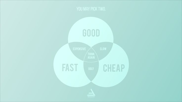 Good - Fast - Cheap by BADesign Studio https://www.facebook.com/badsgnstudio/ www.badesign.ro