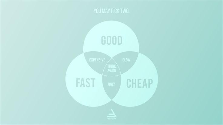 Good - Fast - Cheap by BADesign Studio https://www.facebook.com/badsgnstudio/ www.badesign.ro