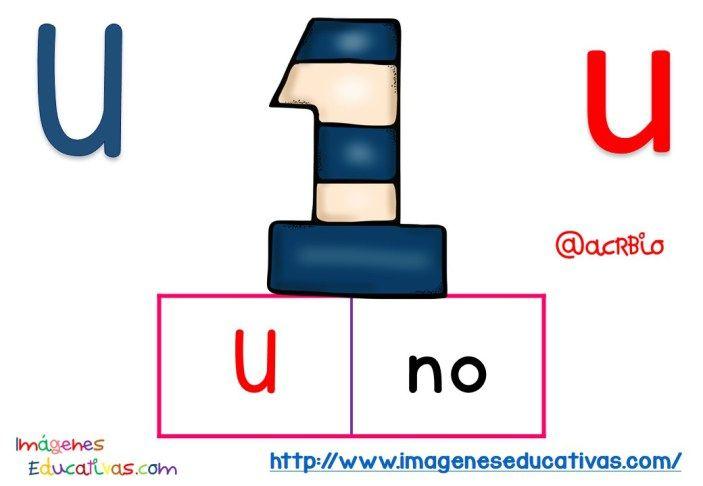 ABECEDARIO silábico Imágenes Educativas (22)