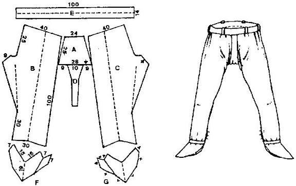 Thorsberg  trousers pattern - 4th century, Germany
